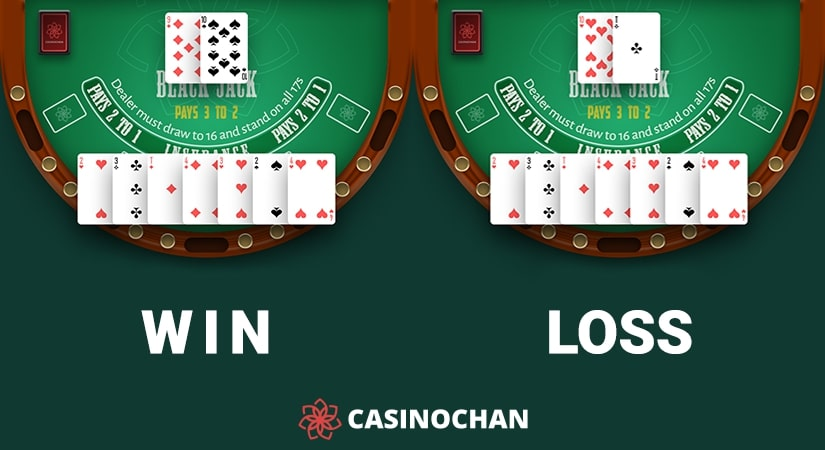 Examples of 7 Card Charlie win and loss in Blackjack, with the dealer getting either 21 or less.