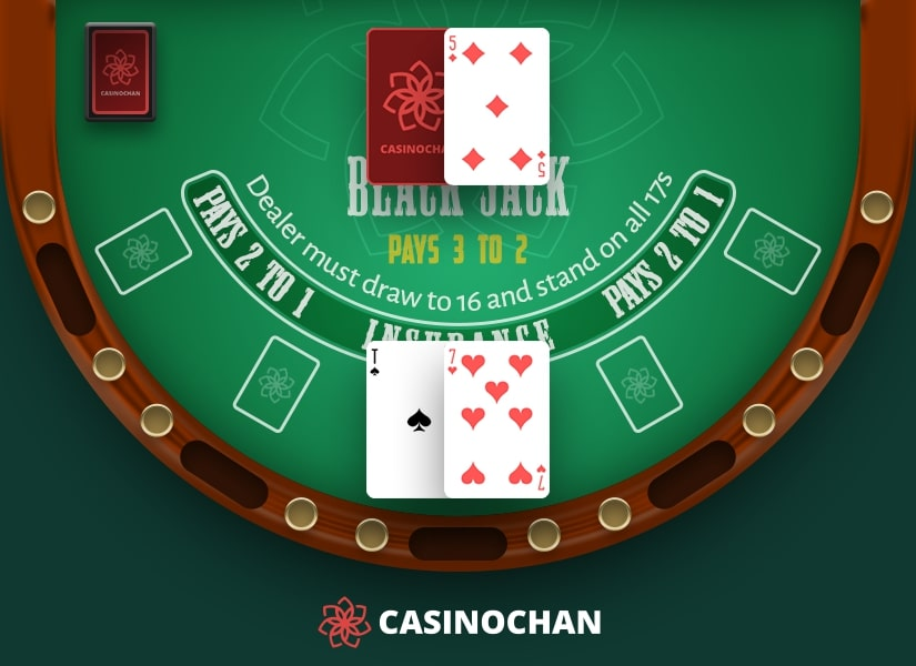 A soft hand of Ace and 7 is a good time to double down in Blackjack.