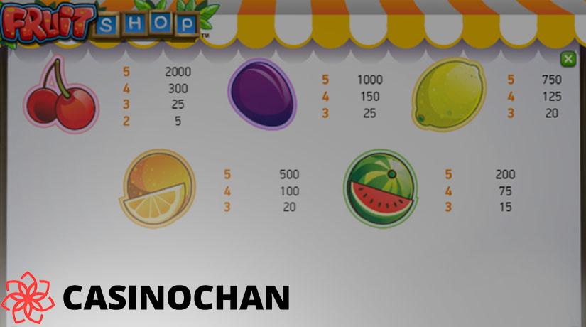 Simbol buah dalam slot pembayaran Toko Buah.