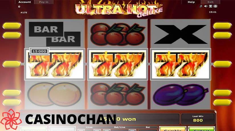 Slot sangat panas di Casinochan